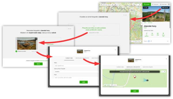 Nahrávání fotek z webu